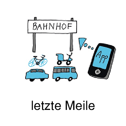 letzte meile