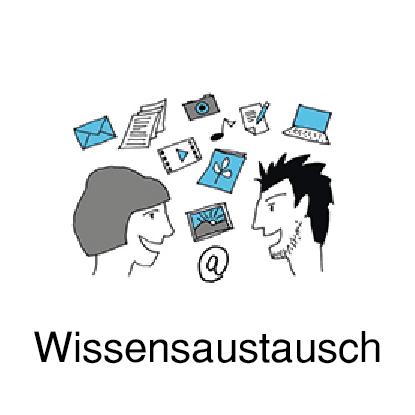 wissenaustausch